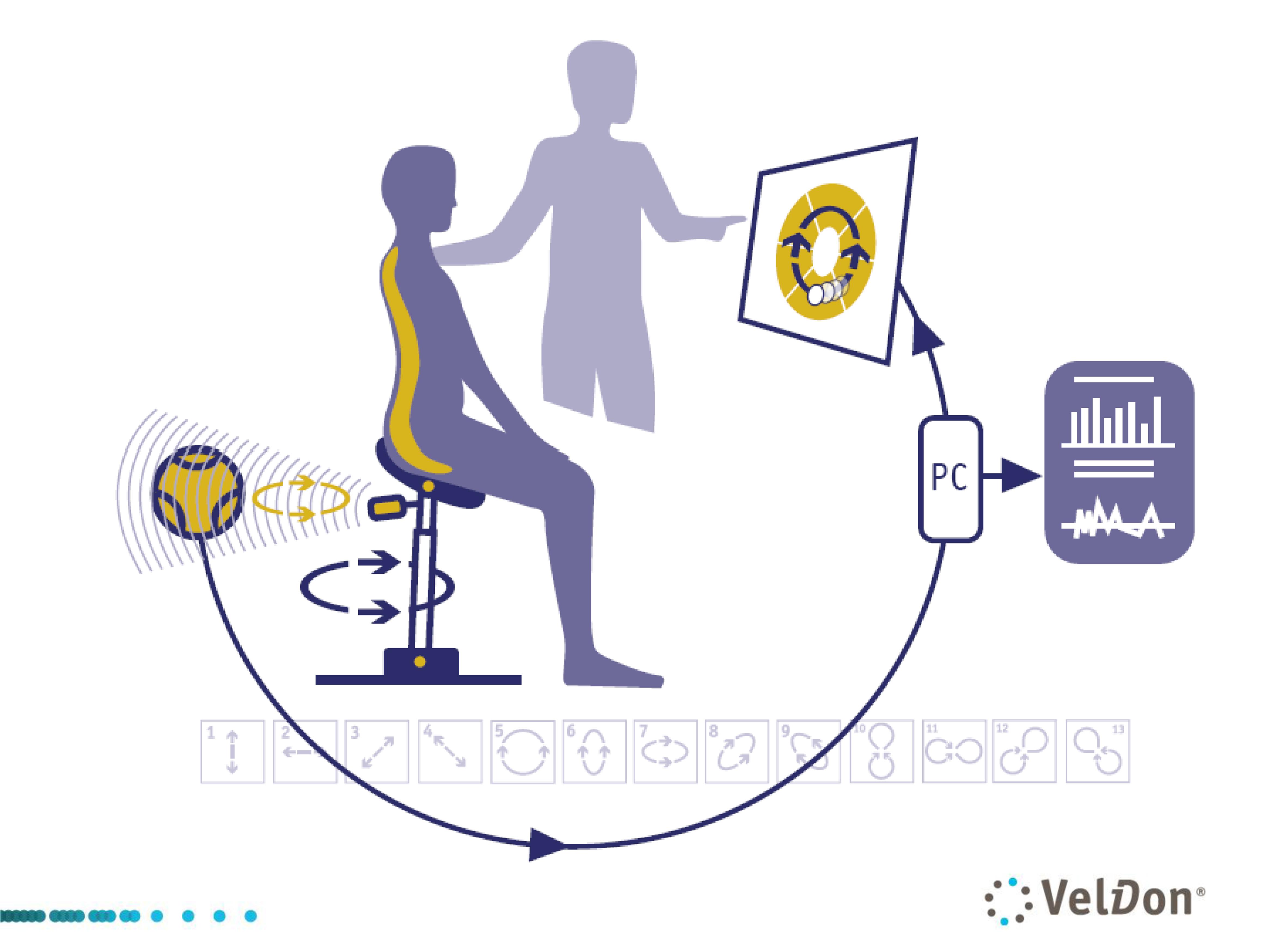 balans fysiotherapie fitness dalfsen
